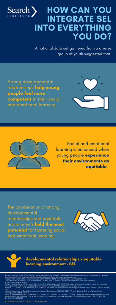 How Can You Integrate SEL into everything you do?